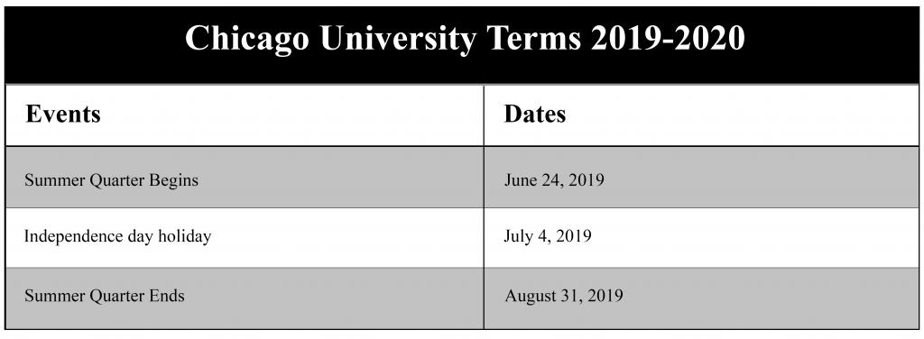 University Of Chicago Academic Calendar 2021 2022