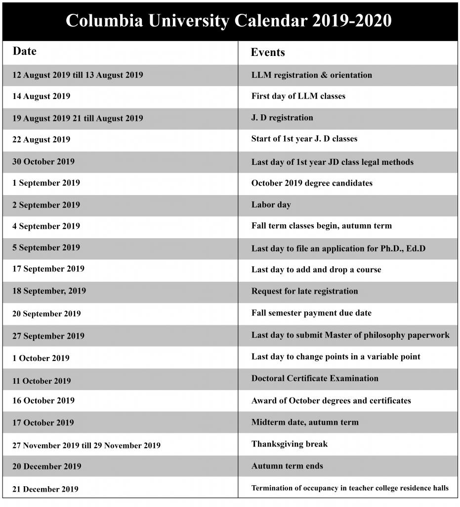 Columbia 2020 Calendar Columbia University Calendar 2019 – 2020 | US School Calendar