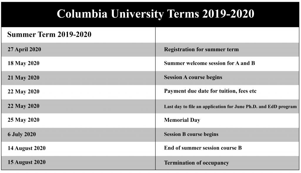 Columbia Calendar Fall 2020 Columbia University Calendar 2019 – 2020 | US School Calendar