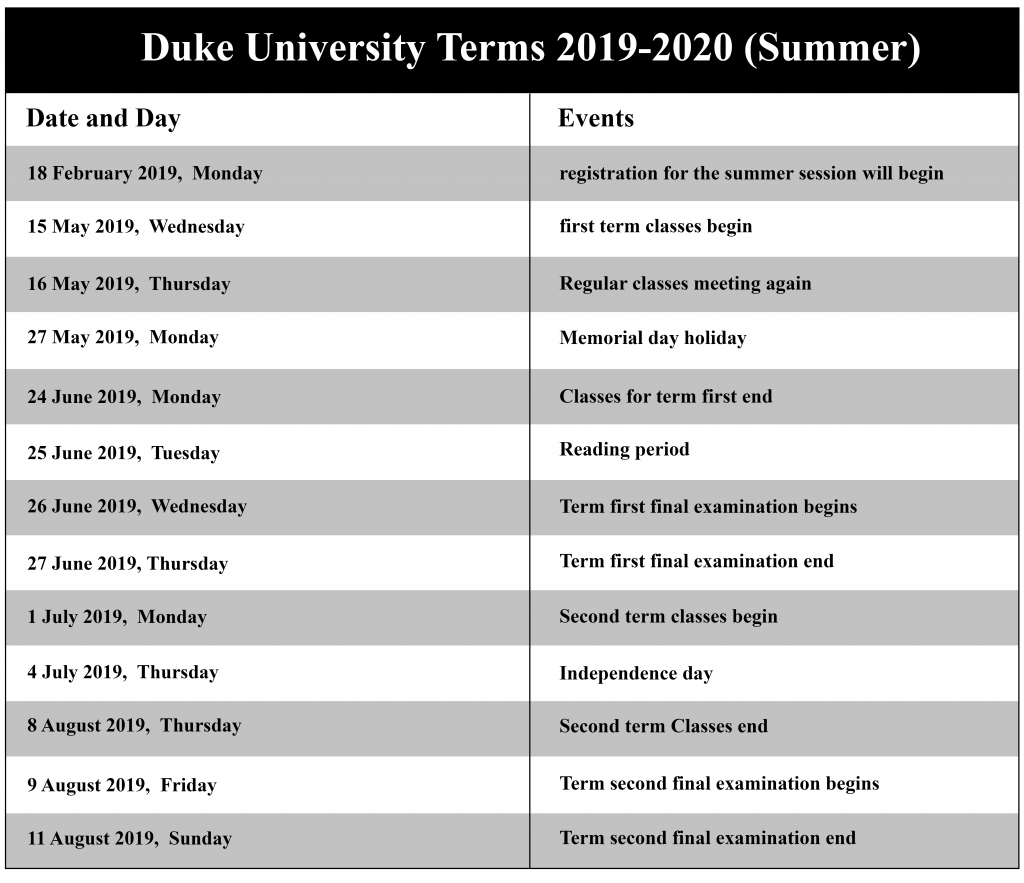 Uncg Final Exam Schedule Spring 2020.Duke University Academic Calendar 2019 2020 Us School