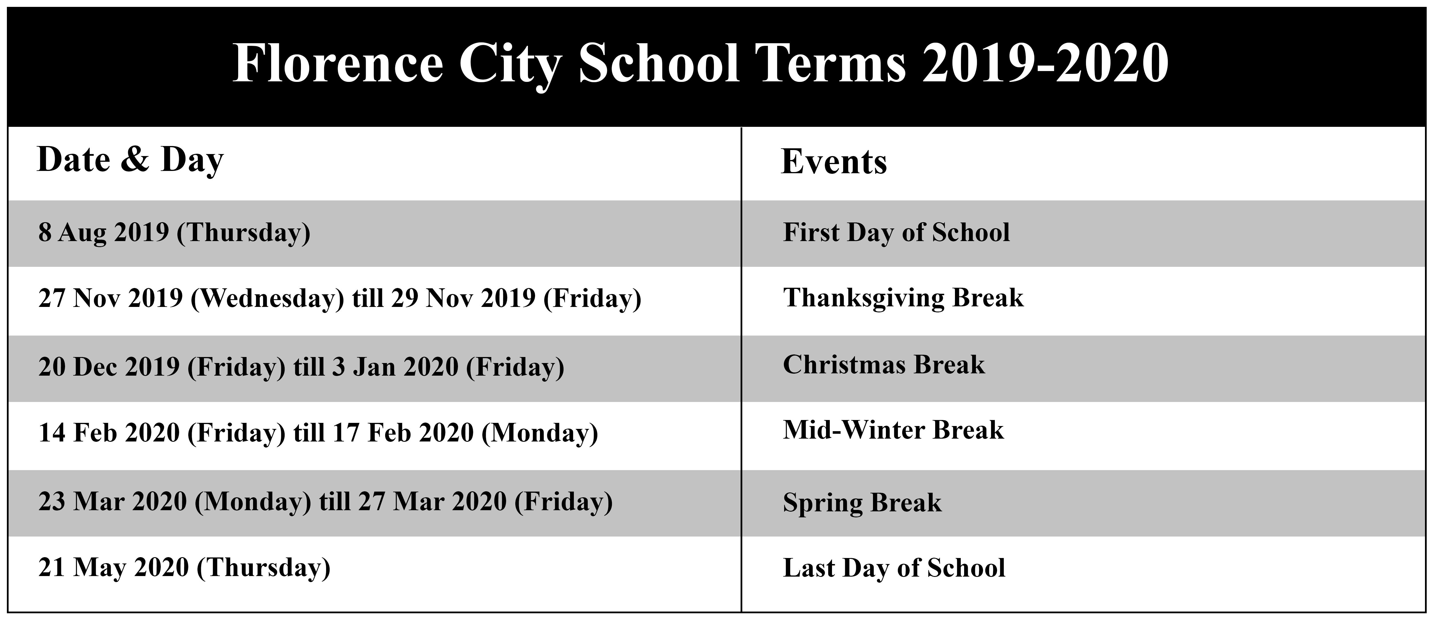 Florence City Schools Calendar