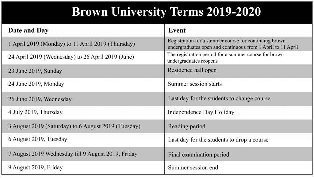 Brown University Academic Calendar