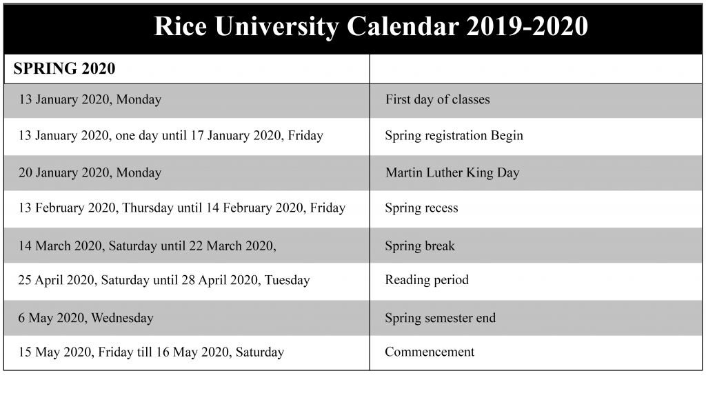 Rice Academic Calendar Fall 2020 Rice University Academic Calendar 2020 | US School Calendar