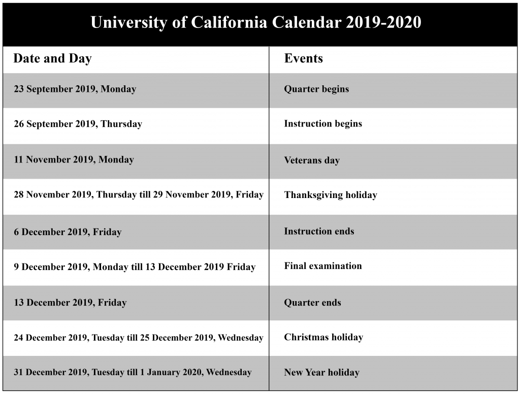 University of California Calendar