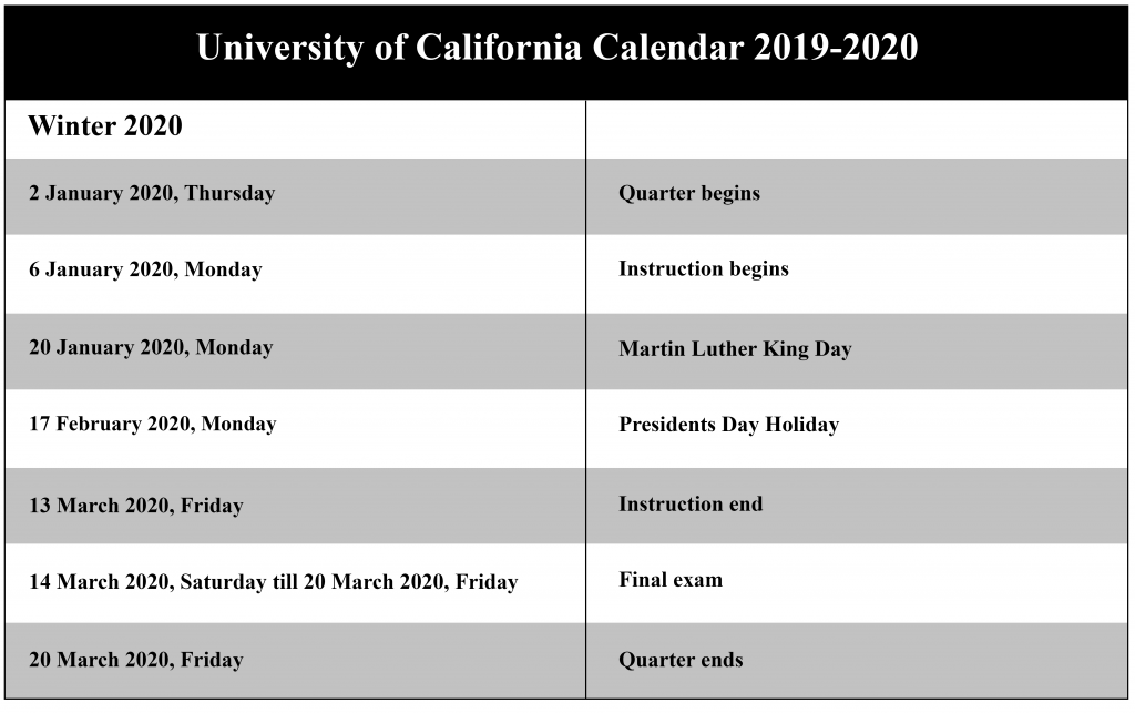 University of California Terms