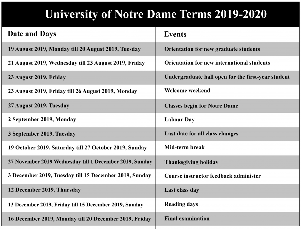 University of Notre Dame Terms