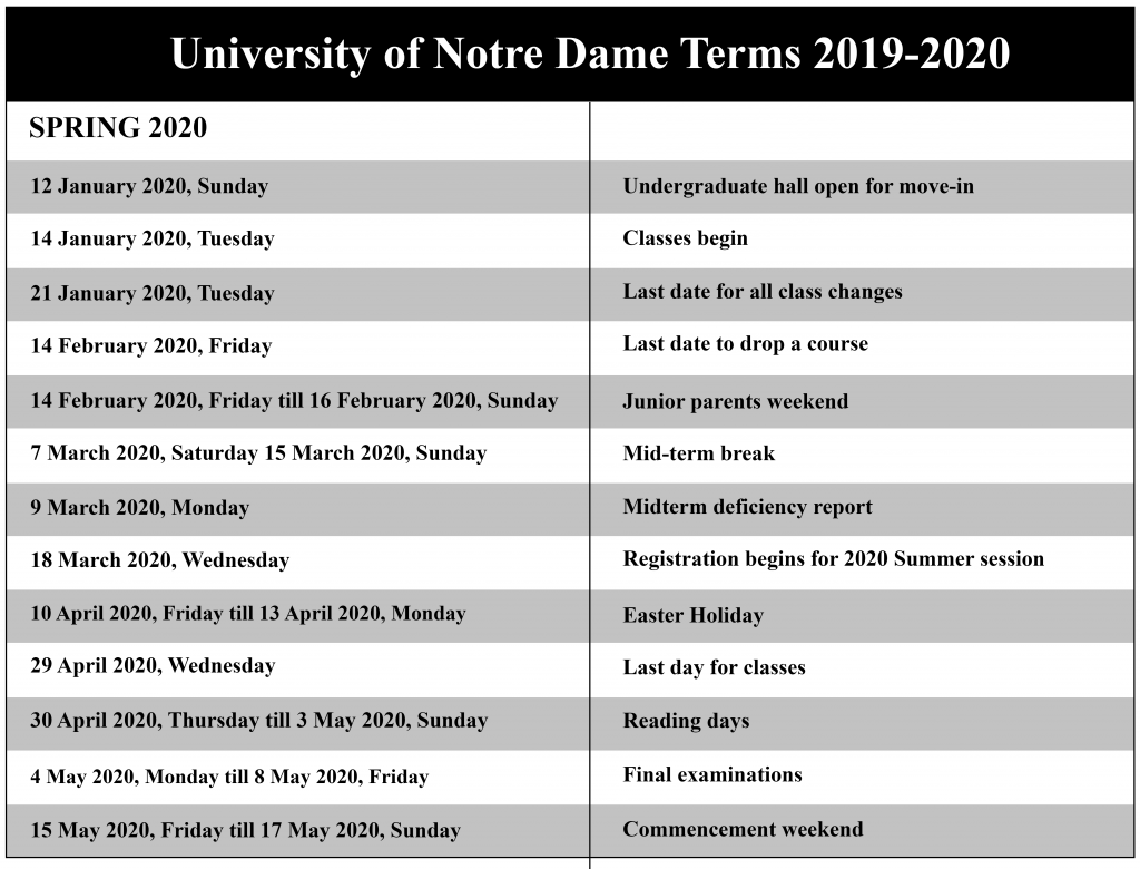 Spring 2020 Academic Calendar.University Of Notre Dame Academic Calendar 2020 Us School Calendar