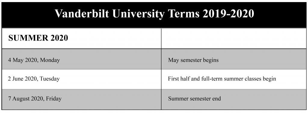 Vanderbilt University Terms Spring