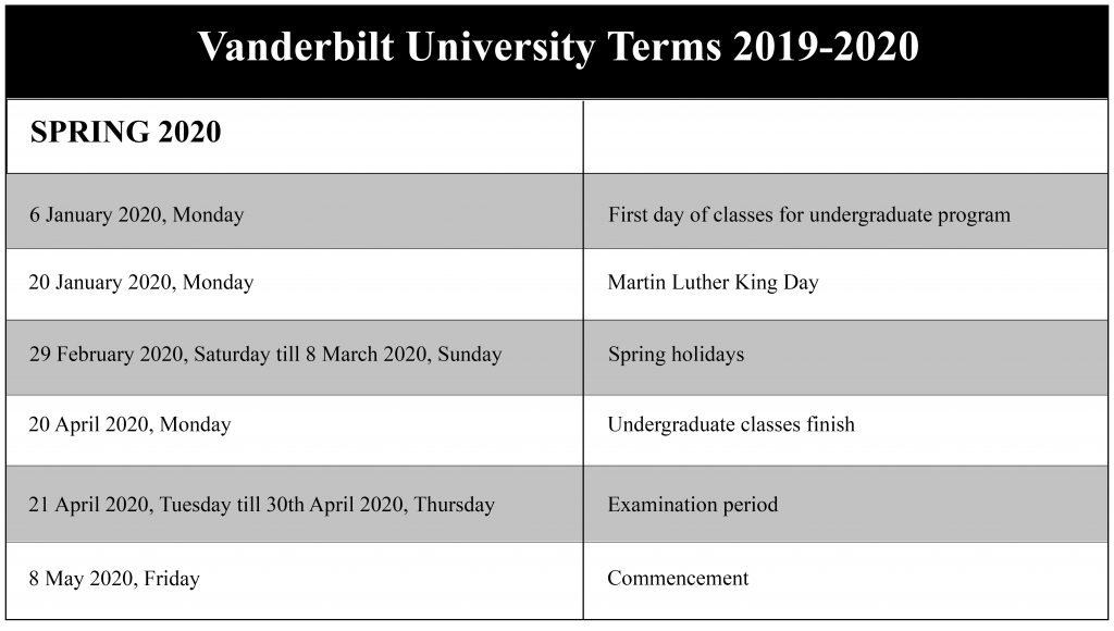 Vanderbilt Calendar 2020 Vanderbilt University Academic Calendar 2020 | US School Calendar