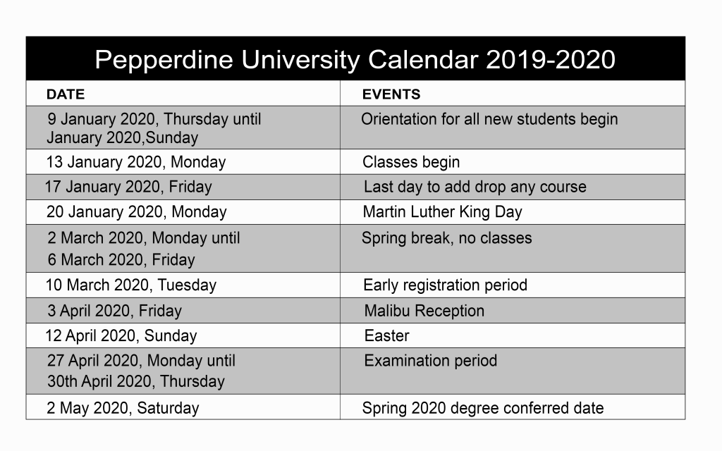 Pepperdine Academic Calendar 2021-2022 😄Pepperdine University Academic Calendar 2020 2021😄