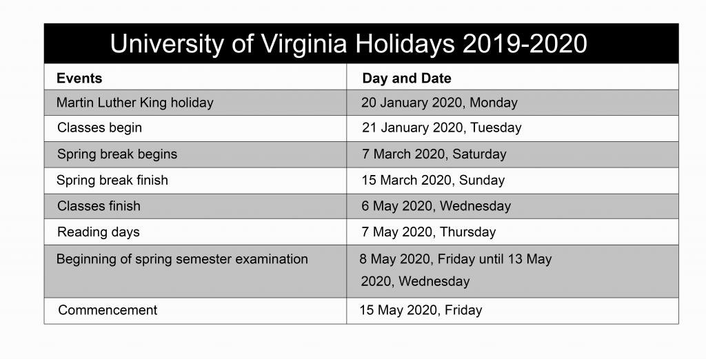 University of Virginia Holidays