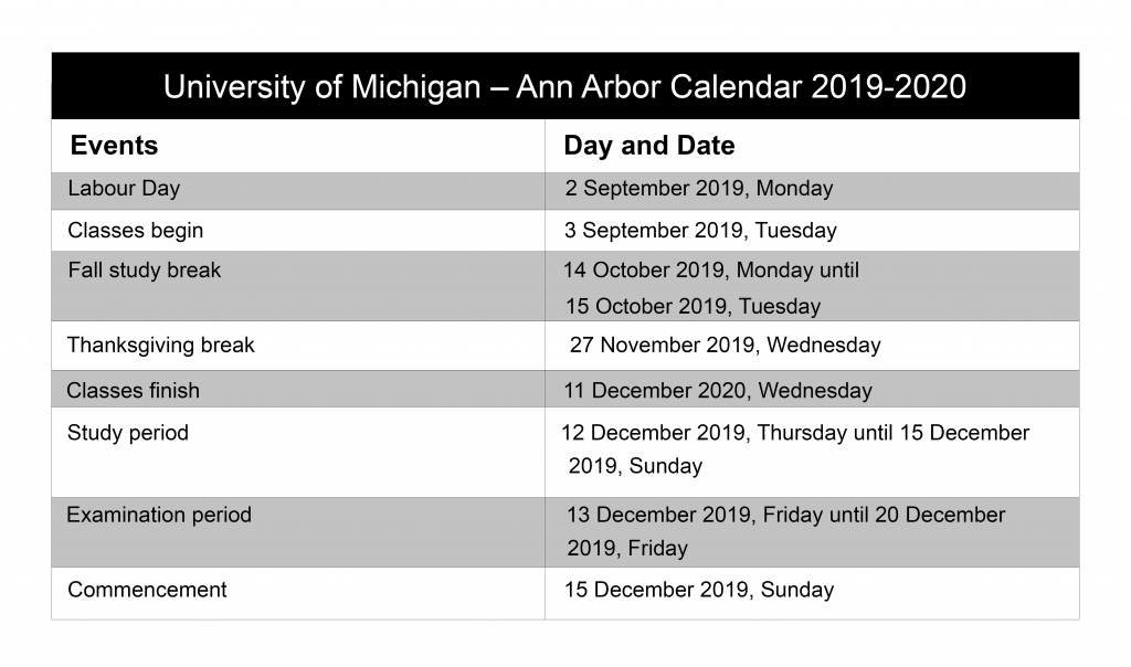 University of Michigan - Ann Arbor Terms