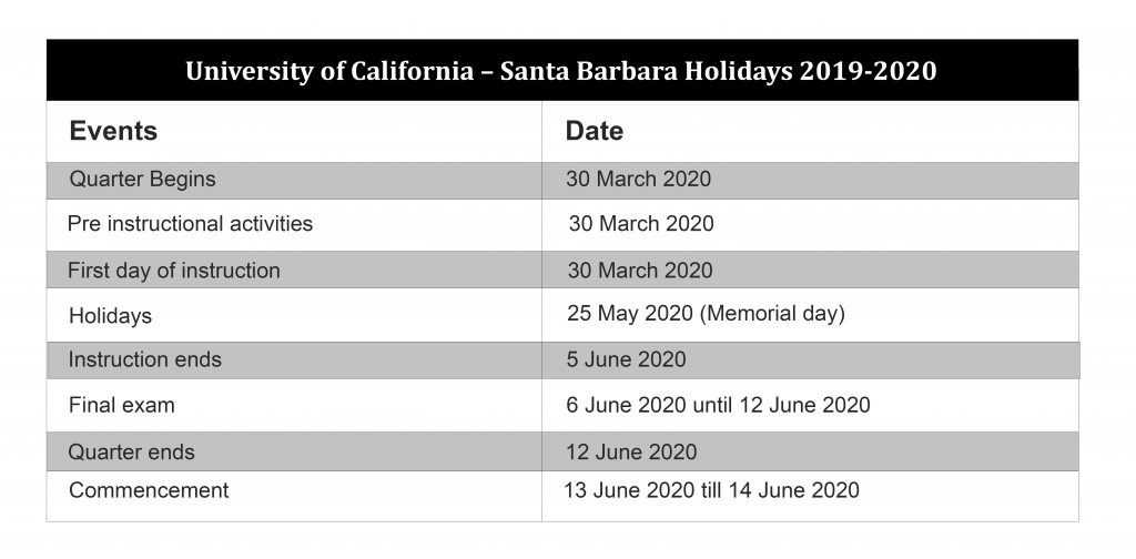 University of California - Santa Barbara Holidays