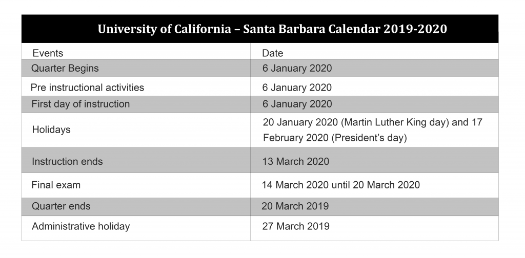 University of California - Santa Barbara Calendar