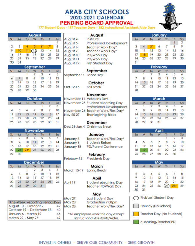 Arab City Schools Calendar 2020