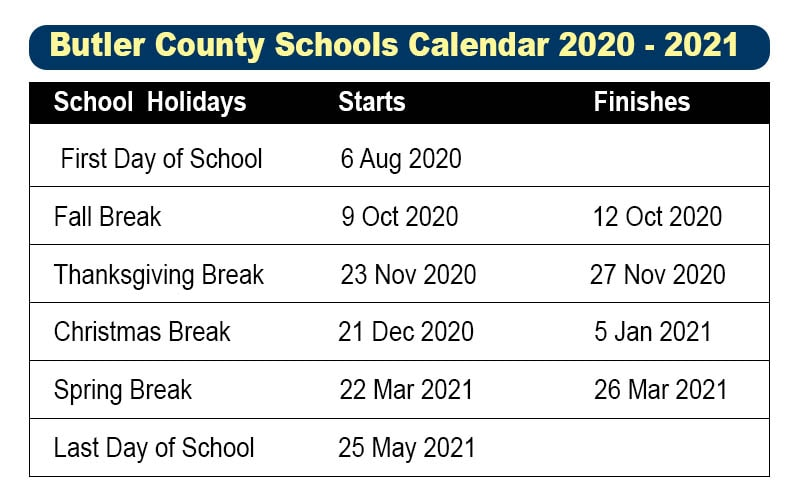 Butler City School Holidays