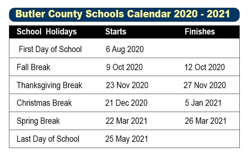 ButlerCity School Holidays